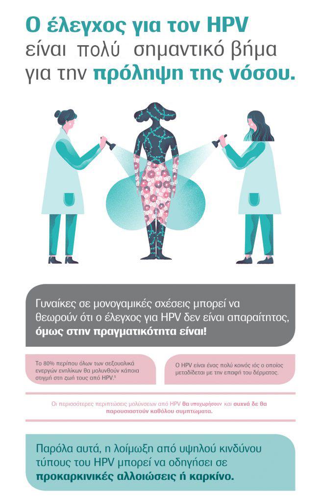 03 CERVICAL CANCER HPV INFOGRAPHIC GR LR HR 655x1024 1